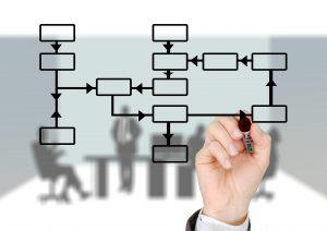 Organizzazione rete